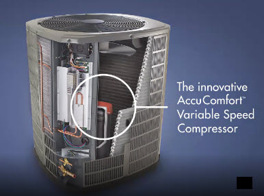 American Standard air conditioner with AccuComfort